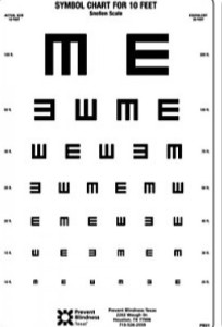 Visual acuity (Snellen) test used for those who don't read