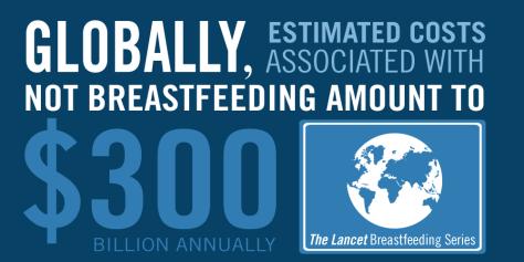 Breastfeeding economic